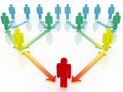 The Power of Networking (Within the Company)