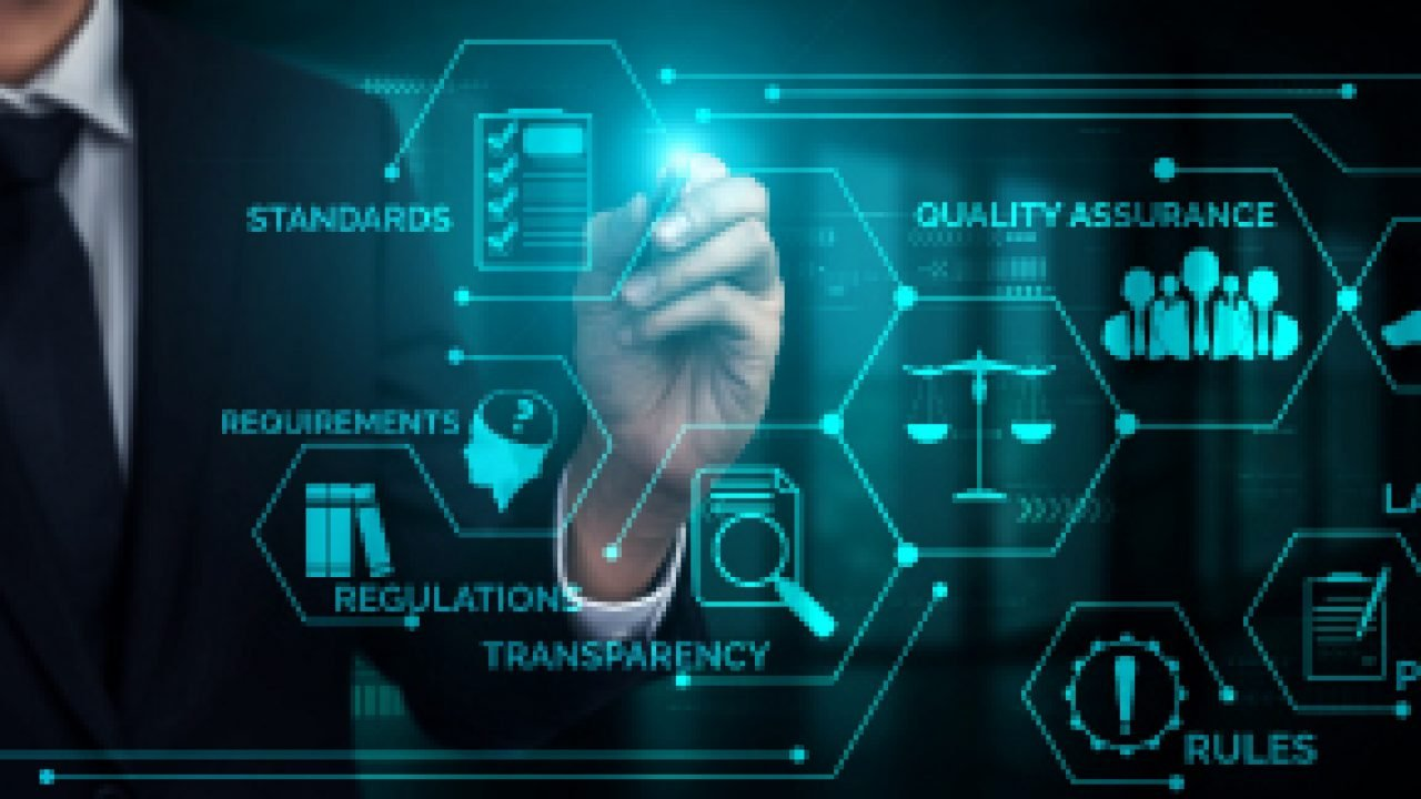 Quality Management Systems (QMS) Fundamentals